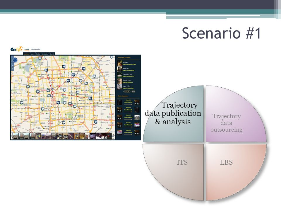 Scenario #1 Trajectory data publication & analysis LBS ITS