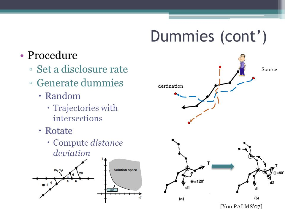 Dummies (cont') Procedure Set a disclosure rate Generate dummies