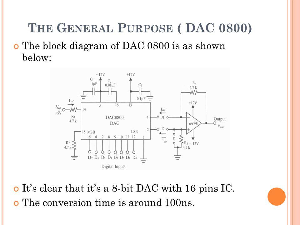 analog to digital conversion adc ppt video online download rh slideplayer com Block Diagram PLL Block Diagram PLL