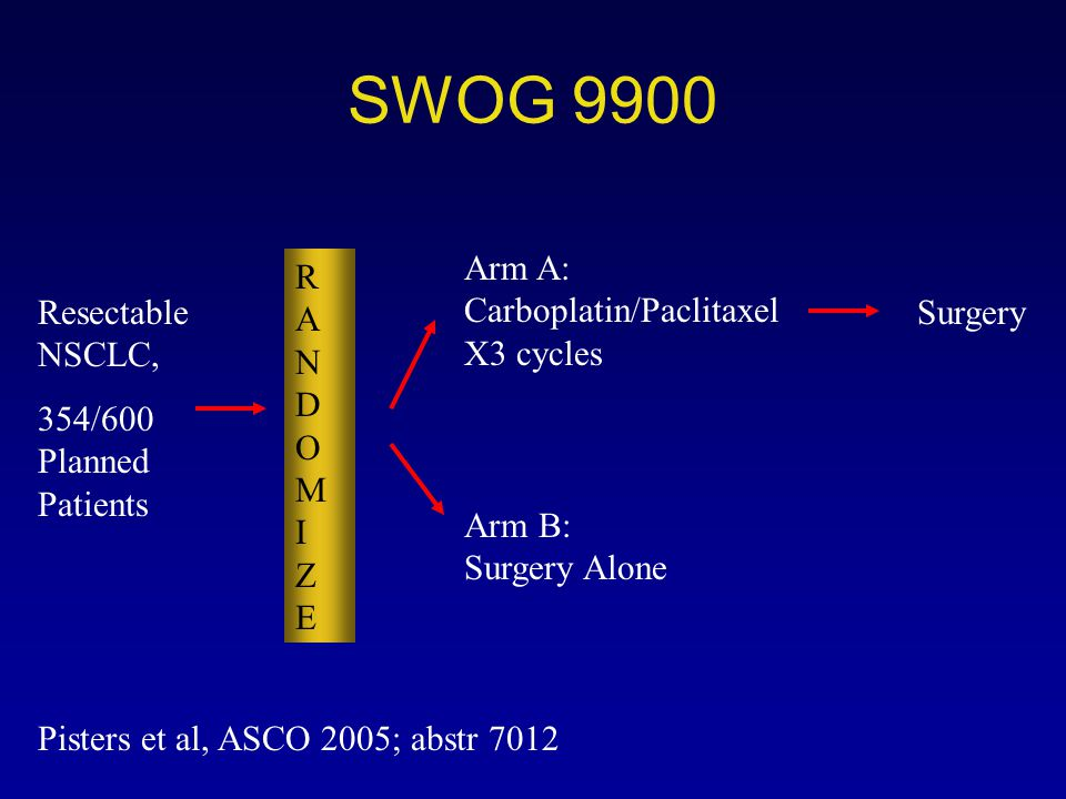 SWOG 9900 Arm A: Carboplatin/Paclitaxel X3 cycles R ANDOM I Z E