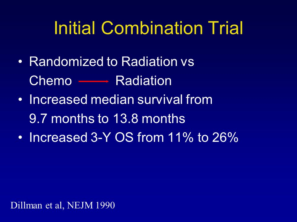 Initial Combination Trial