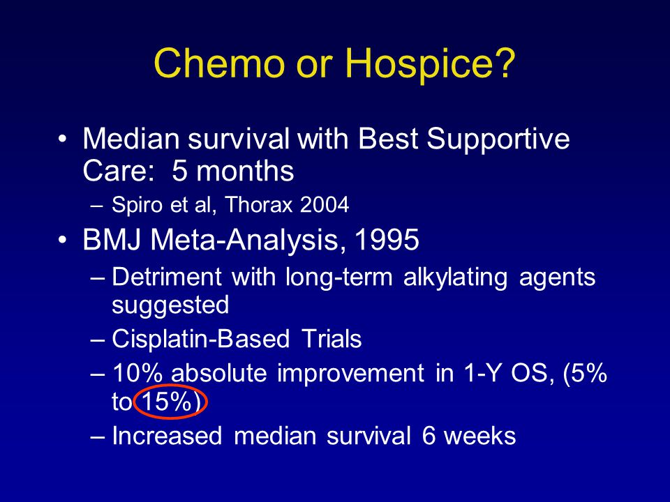 Chemo or Hospice Median survival with Best Supportive Care: 5 months
