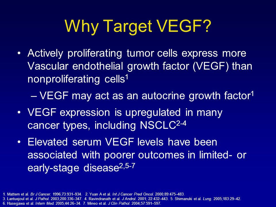 Why Target VEGF Actively proliferating tumor cells express more Vascular endothelial growth factor (VEGF) than nonproliferating cells1.