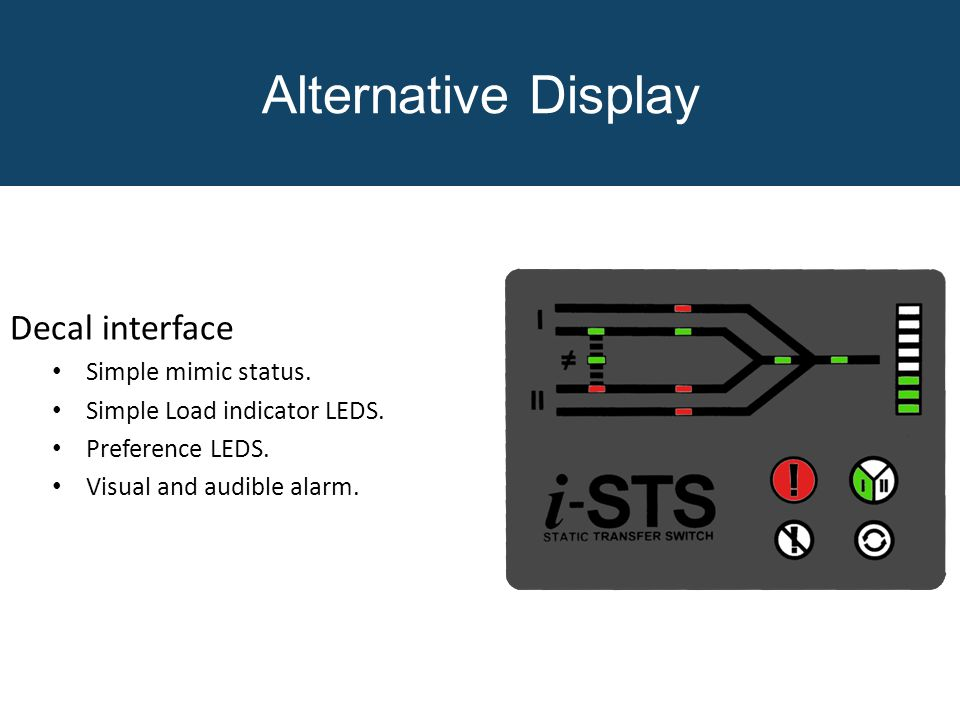 ` Alternative Display Decal interface Simple mimic status.