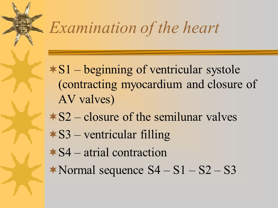 Examination of the heart