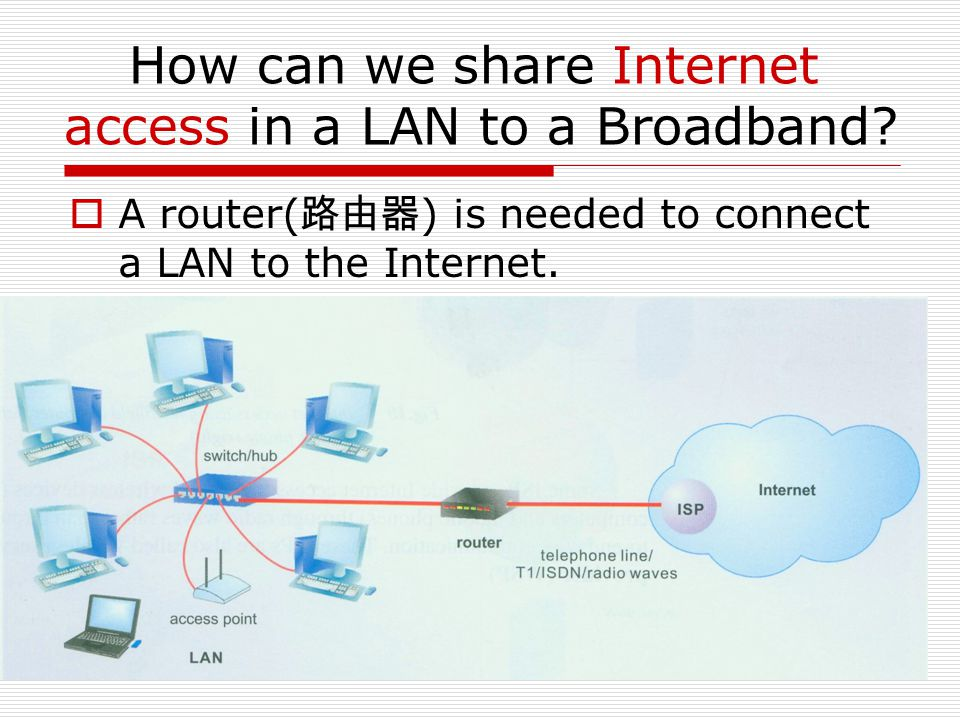 How can we share Internet access in a LAN to a Broadband