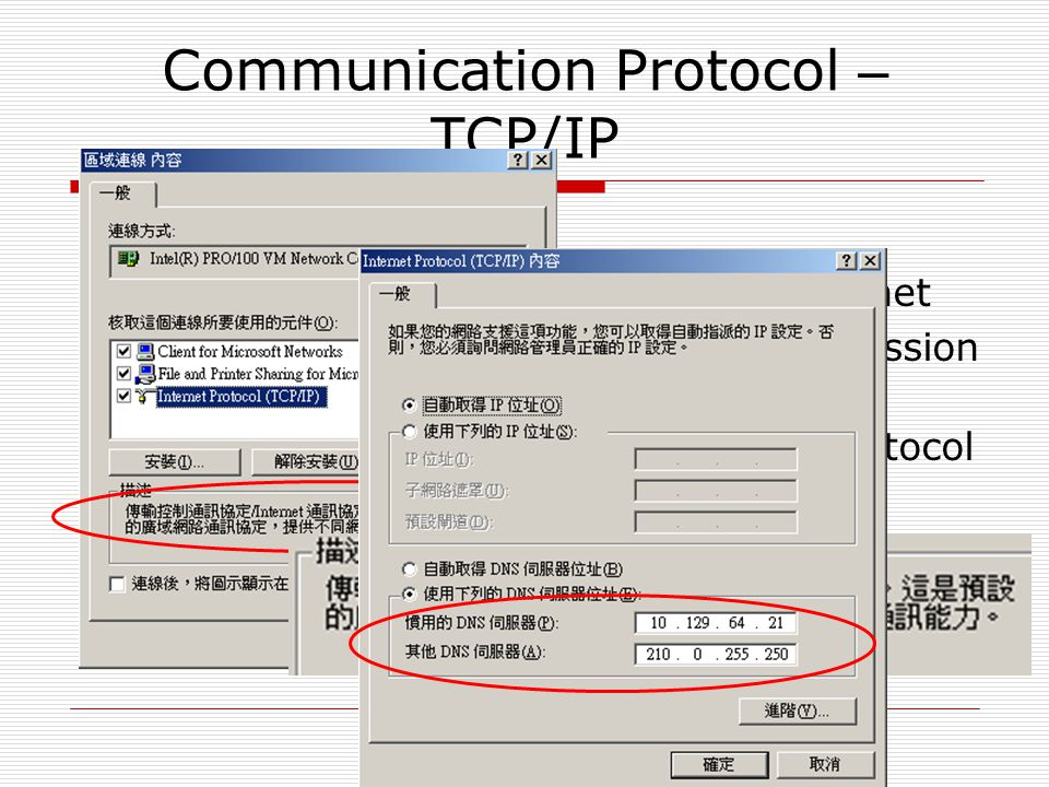 Communication Protocol – TCP/IP