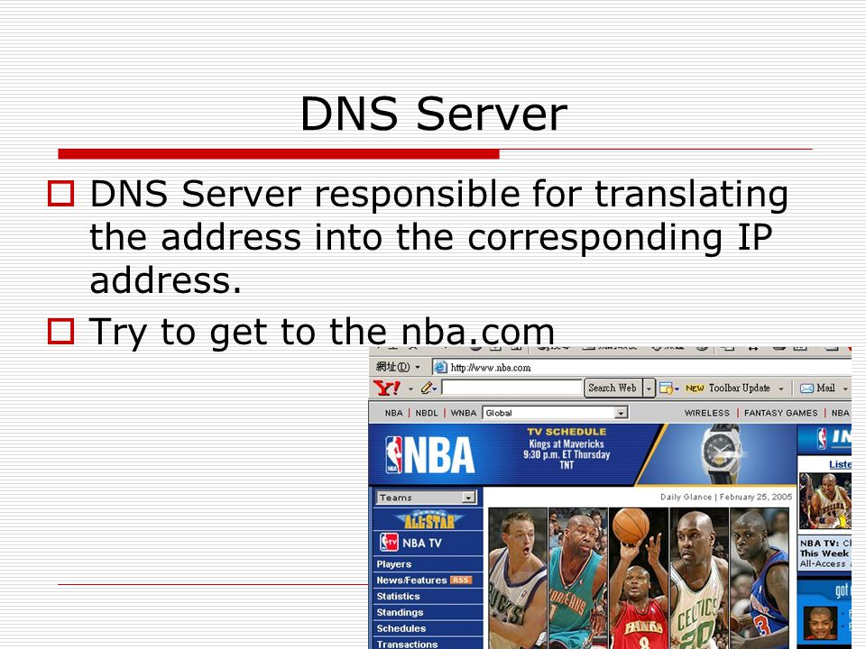 DNS Server DNS Server responsible for translating the address into the corresponding IP address.