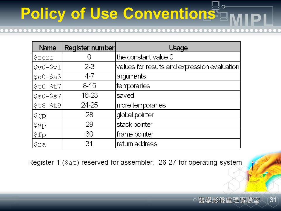 Policy of Use Conventions