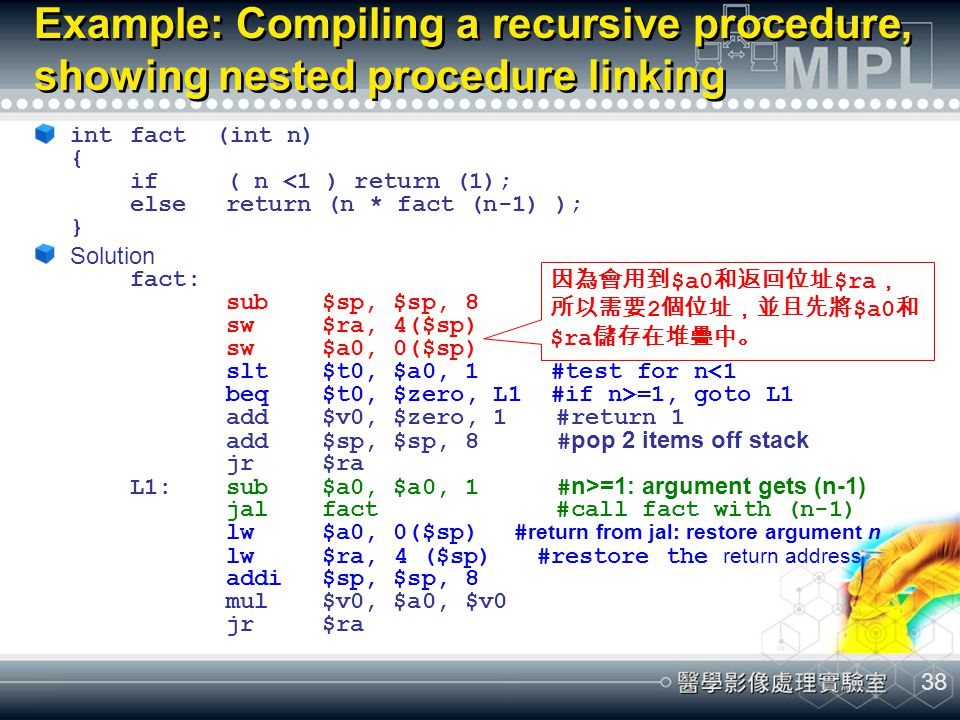 Example: Compiling a recursive procedure, showing nested procedure linking