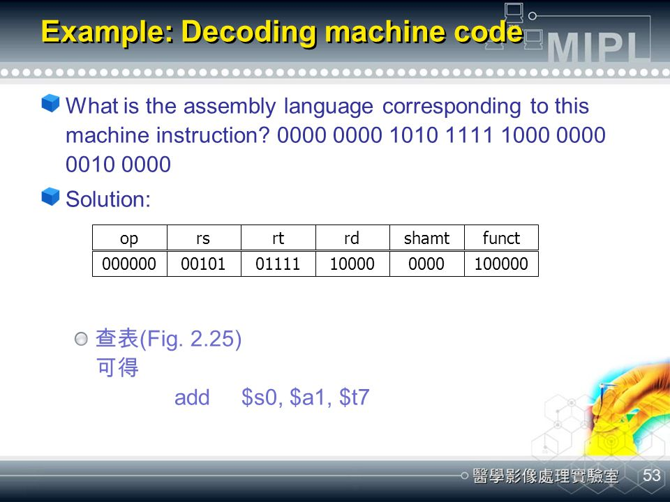 Example: Decoding machine code