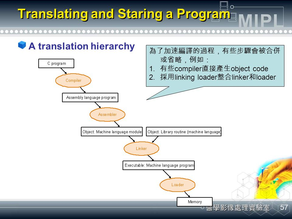 Translating and Staring a Program
