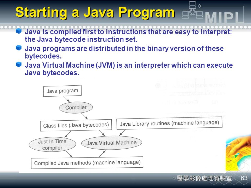 Starting a Java Program