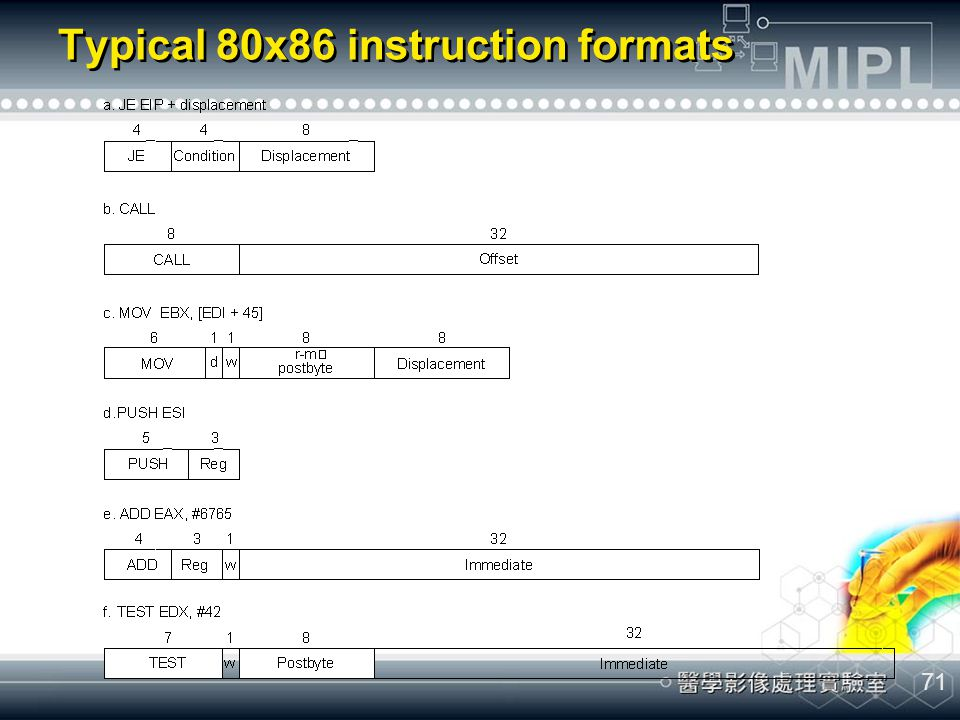 Typical 80x86 instruction formats