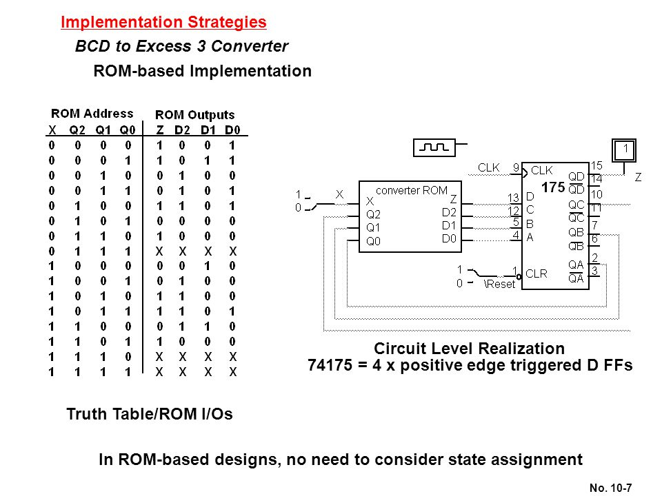 Chapter 10 Finite State Machine Implementation Ppt Video Online. 7 Implementation Strategies Bcd To Excess 3 Converter Rombased Circuit. Wiring. Bcd To Excess 3 Logic Diagram Auto Wiring At Eloancard.info