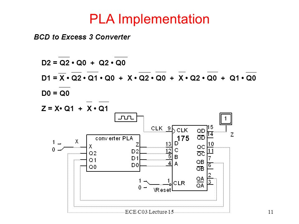 pla implementation bcd to excess 3 converter d2 = q2 • q0 + q2 • q0