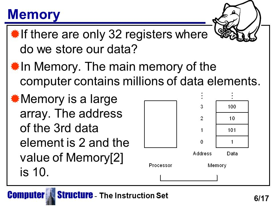 Memory If there are only 32 registers where do we store our data