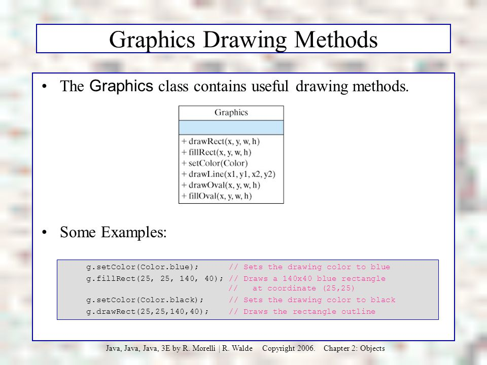 Graphics Drawing Methods