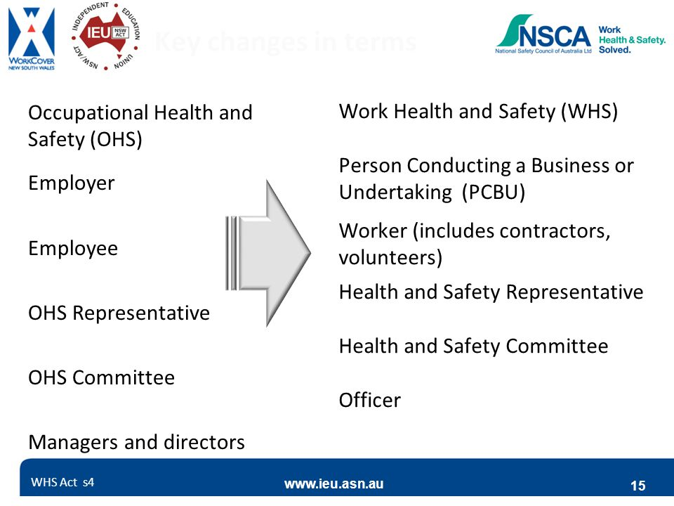 Key changes in terms Occupational Health and Safety (OHS)