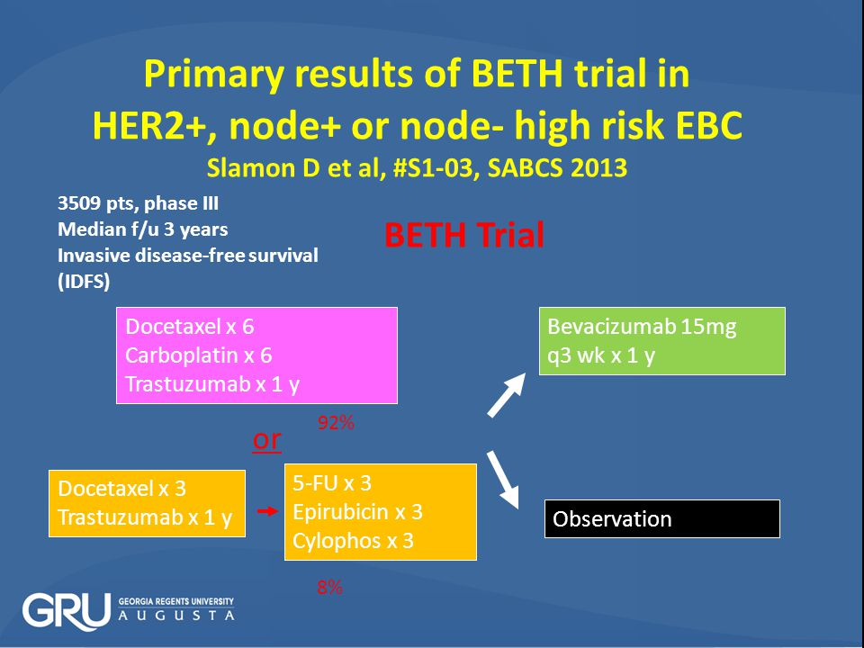 Primary results of BETH trial in HER2+, node+ or node- high risk EBC Slamon D et al, #S1-03, SABCS 2013