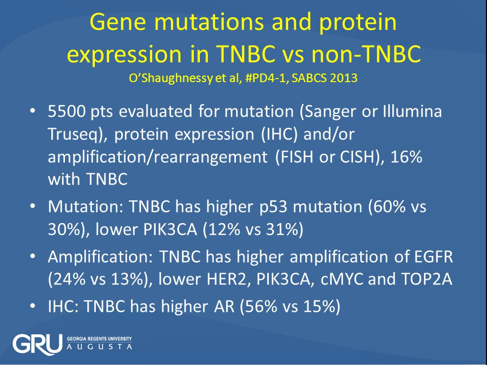 Gene mutations and protein expression in TNBC vs non-TNBC O'Shaughnessy et al, #PD4-1, SABCS 2013
