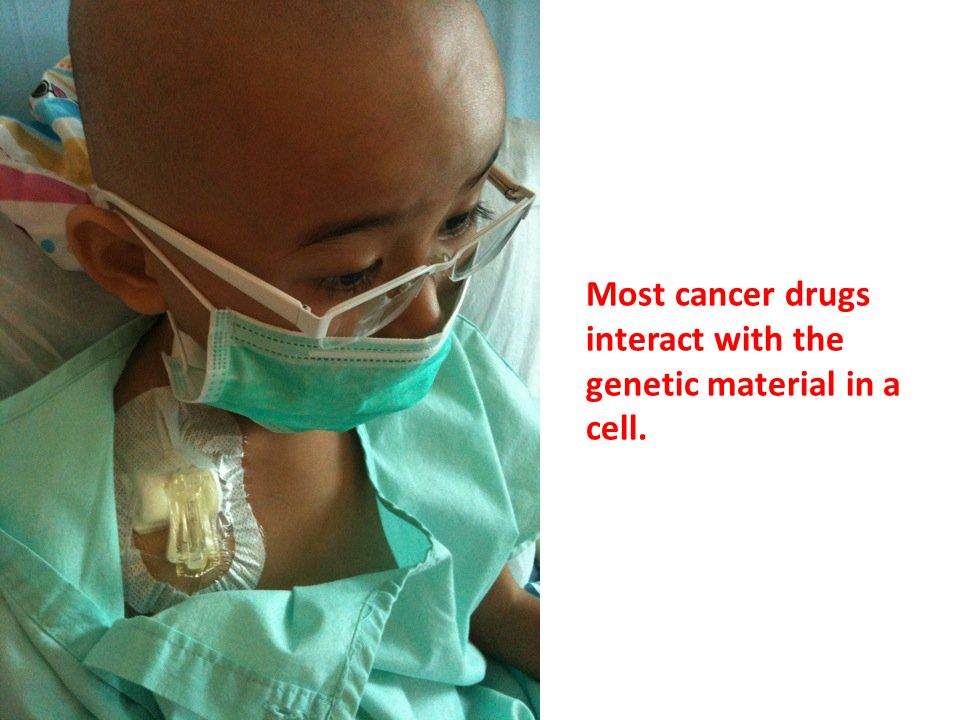 Most cancer drugs interact with the genetic material in a cell.