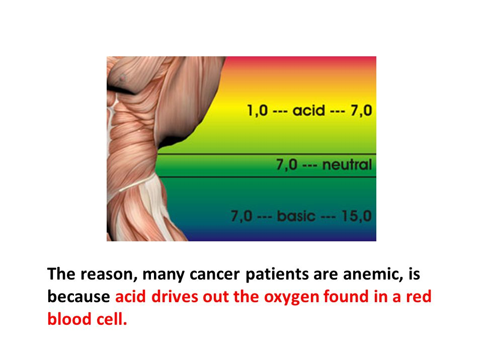 The reason, many cancer patients are anemic, is because acid drives out the oxygen found in a red blood cell.