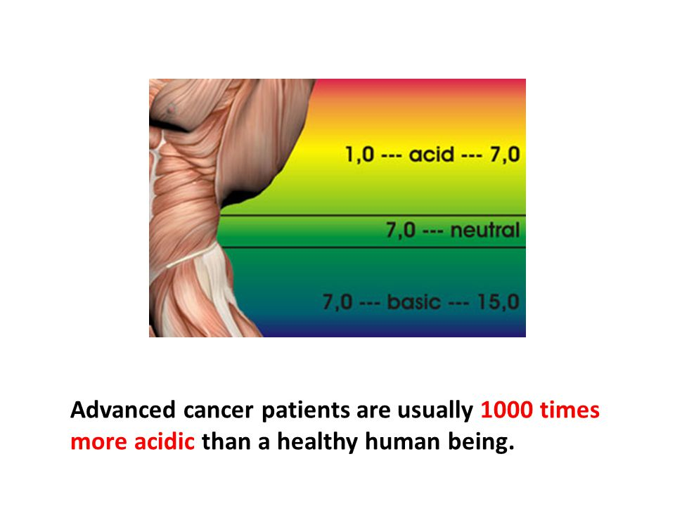 Advanced cancer patients are usually 1000 times more acidic than a healthy human being.