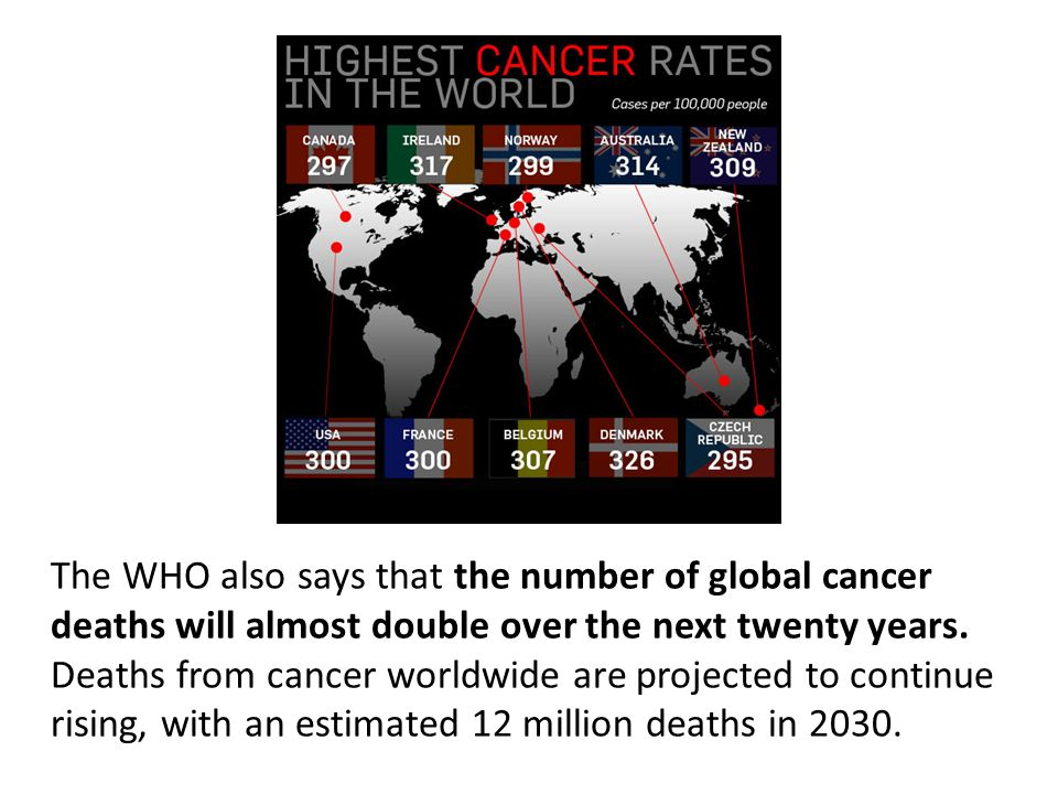 The WHO also says that the number of global cancer deaths will almost double over the next twenty years. Deaths from cancer worldwide are projected to continue rising, with an estimated 12 million deaths in 2030.