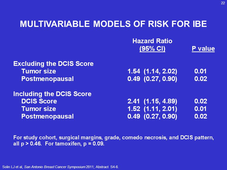 MULTIVARIABLE MODELS OF RISK FOR IBE