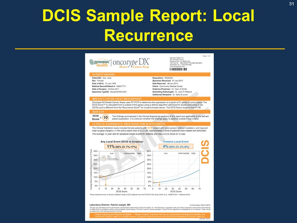 DCIS Sample Report: Local Recurrence