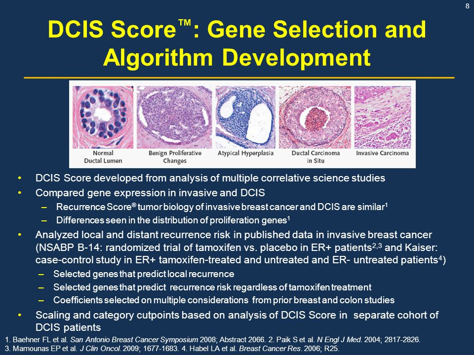 DCIS Score™: Gene Selection and Algorithm Development