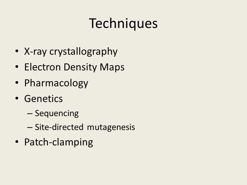 Techniques X-ray crystallography Electron Density Maps Pharmacology