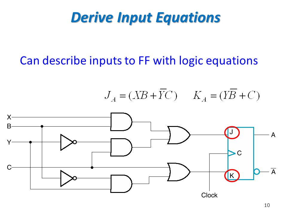 Derive Input Equations