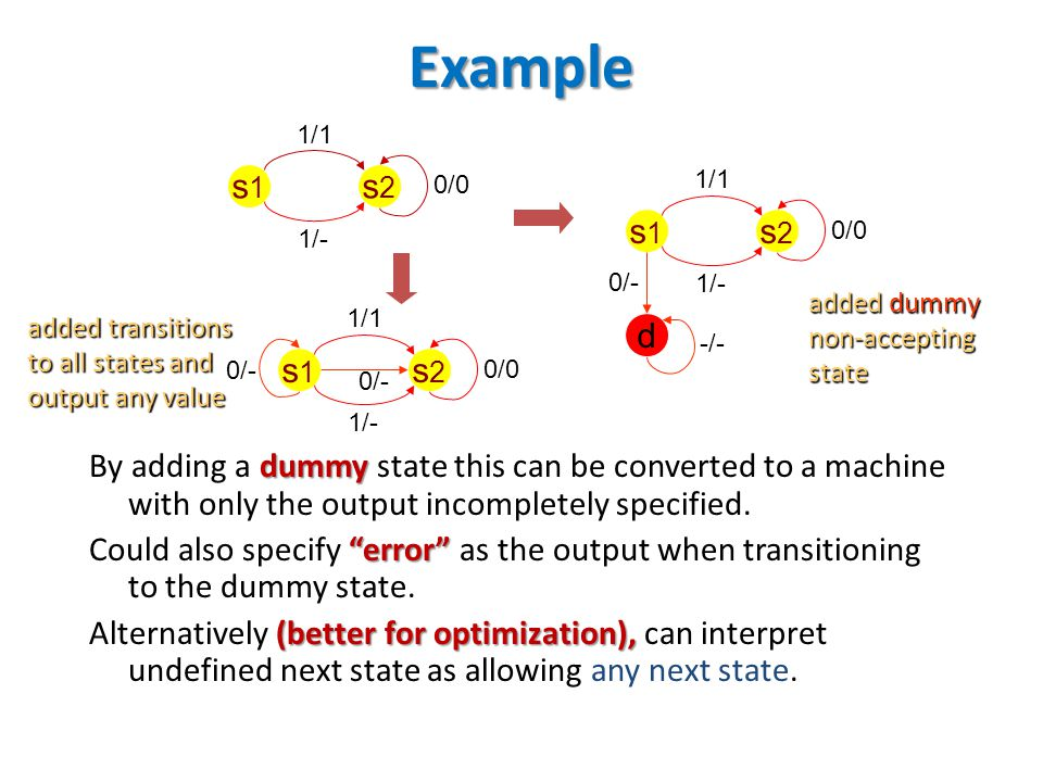 Example 1/1. s1. s2. 0/0. 1/1. s1. s2. 0/0. 1/- 0/- 1/- added dummy. non-accepting. state.