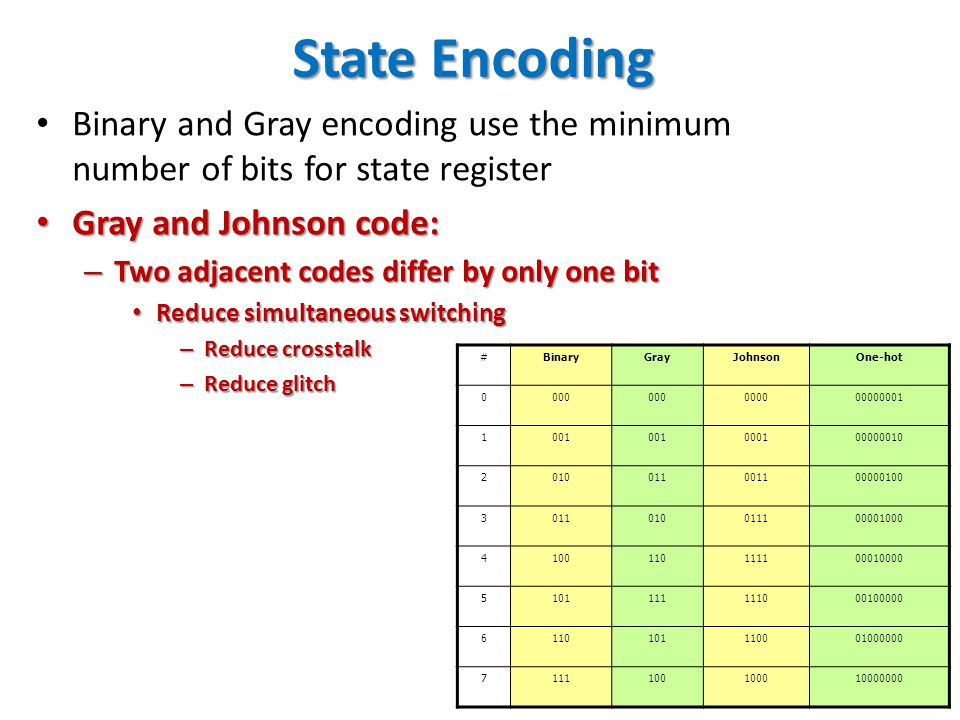 State Encoding Binary and Gray encoding use the minimum number of bits for state register. Gray and Johnson code: