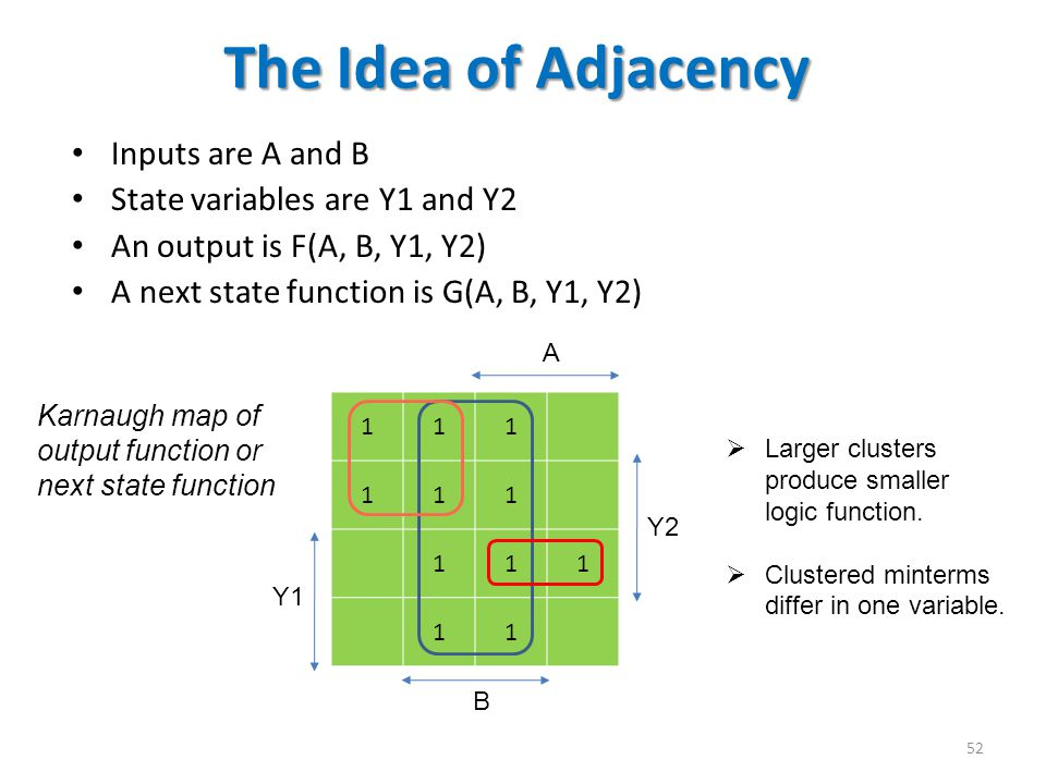 The Idea of Adjacency Inputs are A and B State variables are Y1 and Y2