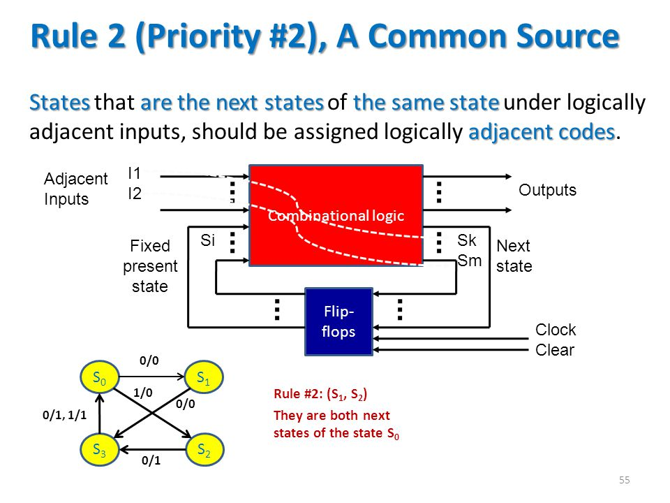Rule 2 (Priority #2), A Common Source