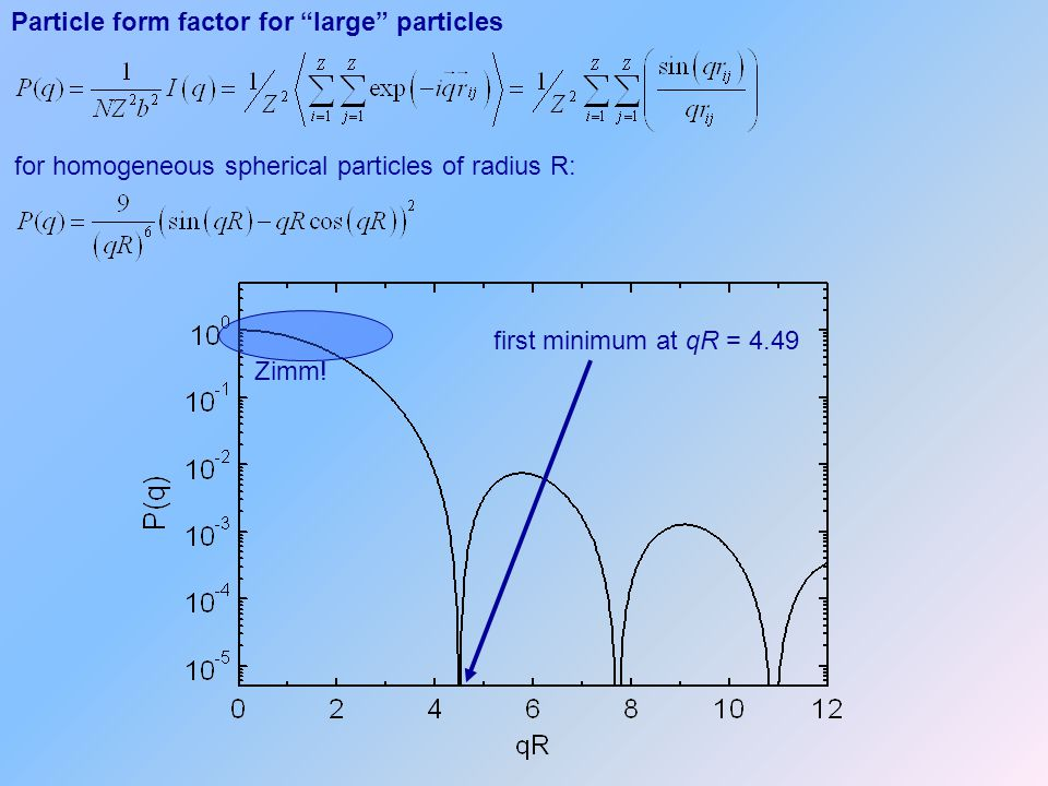 Particle form factor for large particles