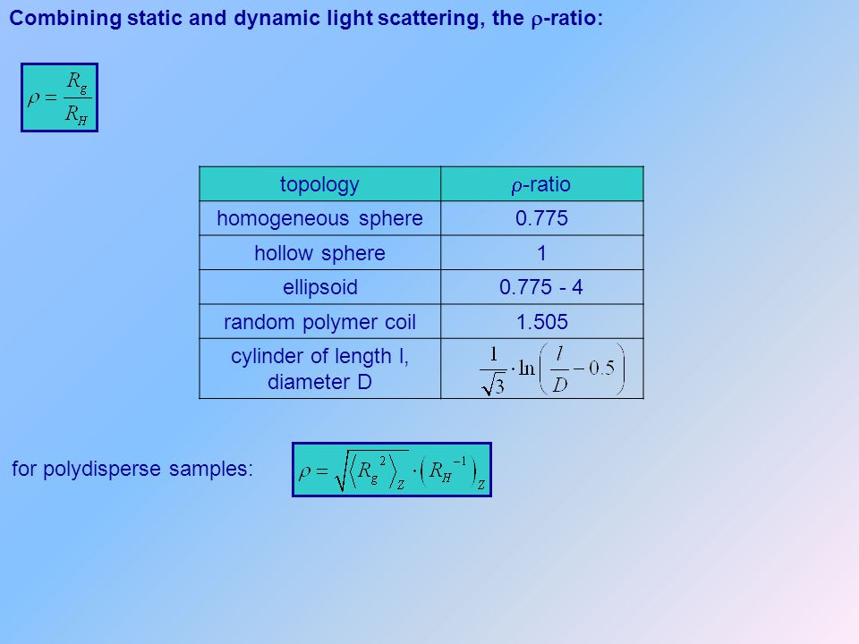 cylinder of length l, diameter D