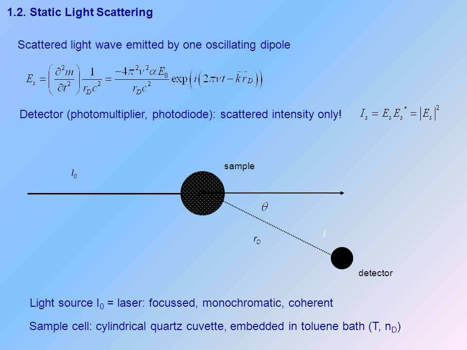 1.2. Static Light Scattering