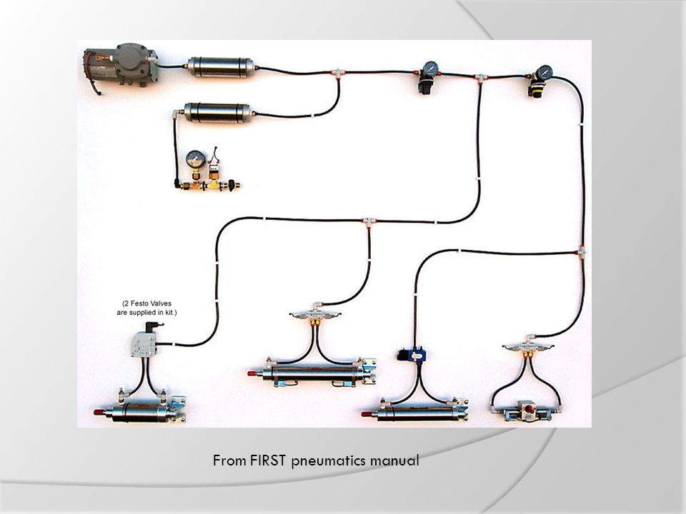 Introduction to Robot Subsystems - ppt video online download on first robotics designs, frc pneumatics diagram, first robotics electrical, first robotics pneumatics wiring, first robotics parts, first robotics wheels, first robotics chassis, first robotics circuit diagrams, first robotics safety, first robotics pneumatic systems,