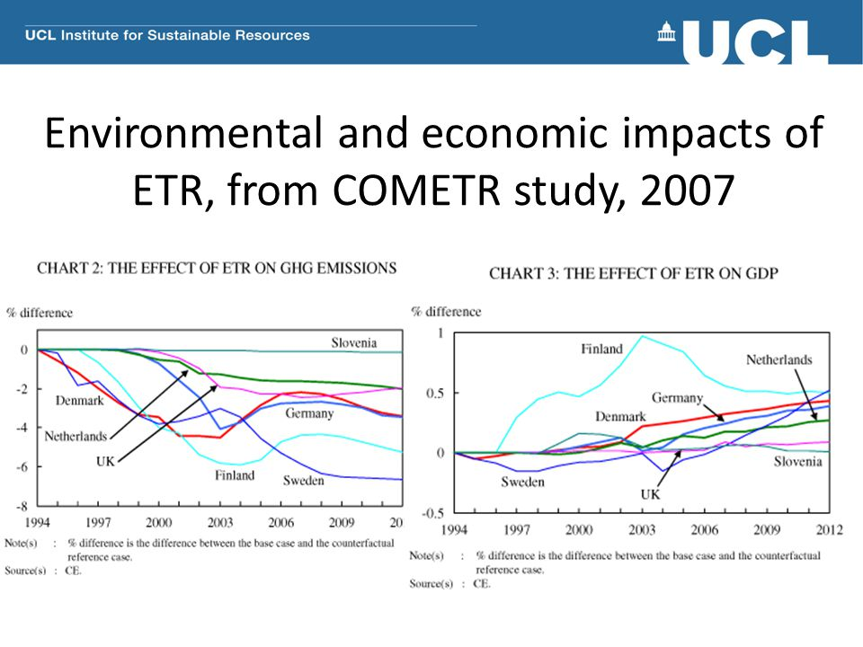 Environmental and economic impacts of ETR, from COMETR study, 2007