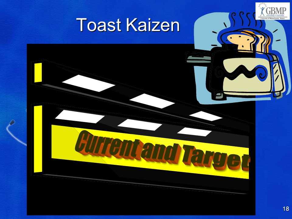 Toast Kaizen Current and Target 4/10/2017 9:16 PM