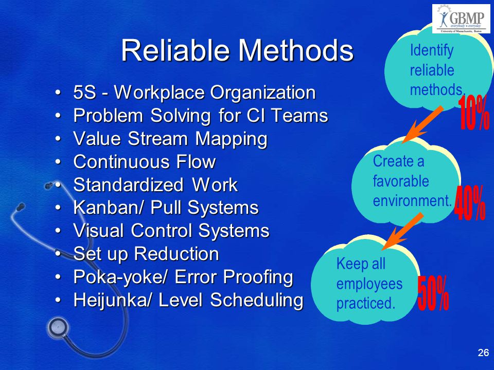 Reliable Methods 5S - Workplace Organization