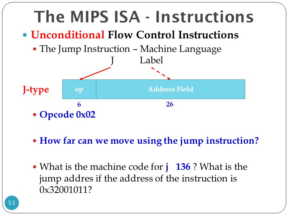 Instructions Language Of The Computer Ppt Download