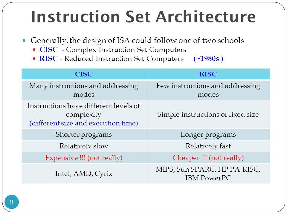 Big blue open sources power chip instruction set.