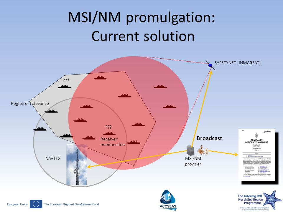 MSI/NM promulgation: Current solution