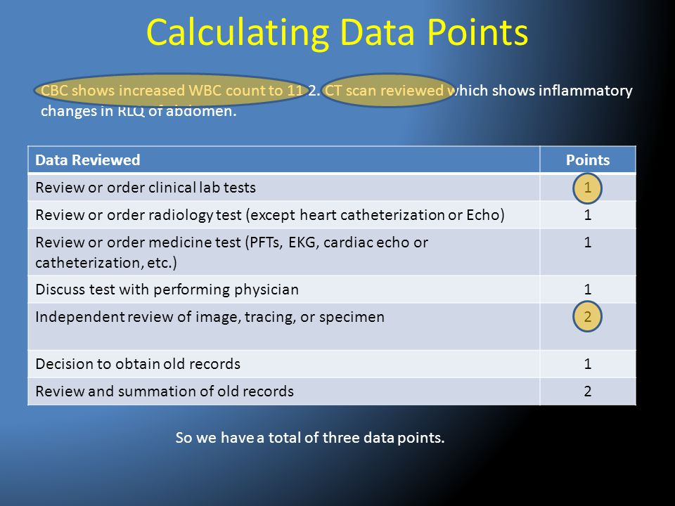 Calculating Data Points
