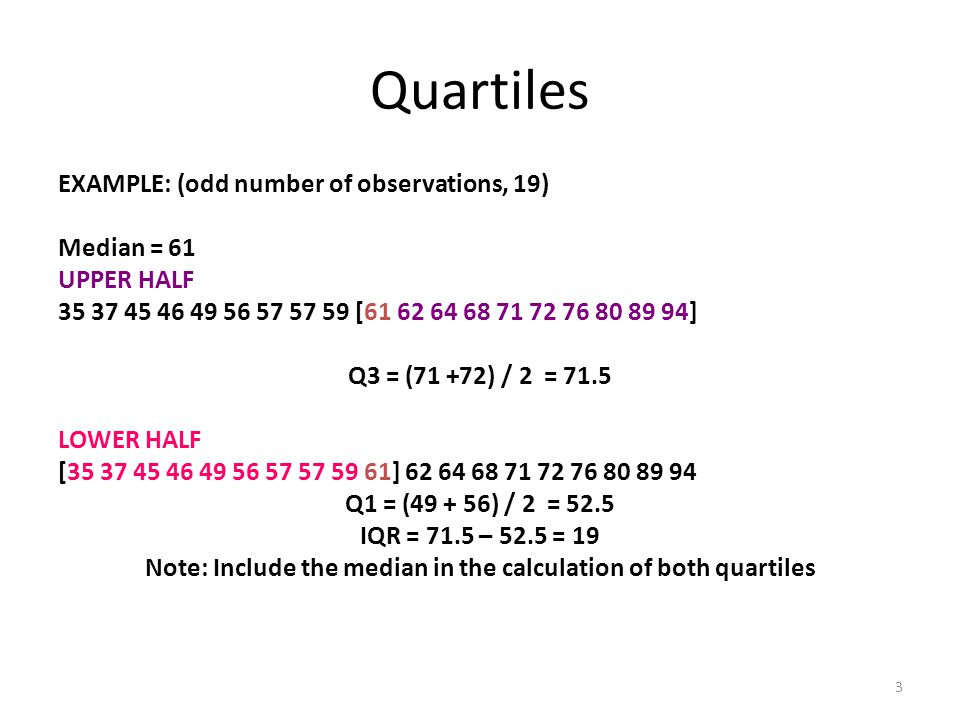 Note: Include the median in the calculation of both quartiles